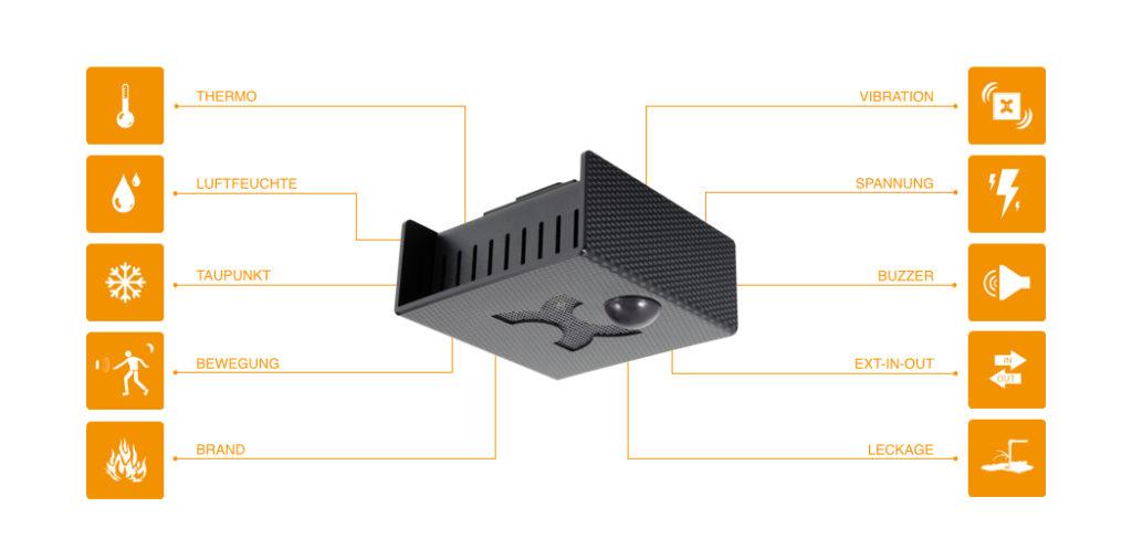 KENTIX Alarm Sensor - netmon24