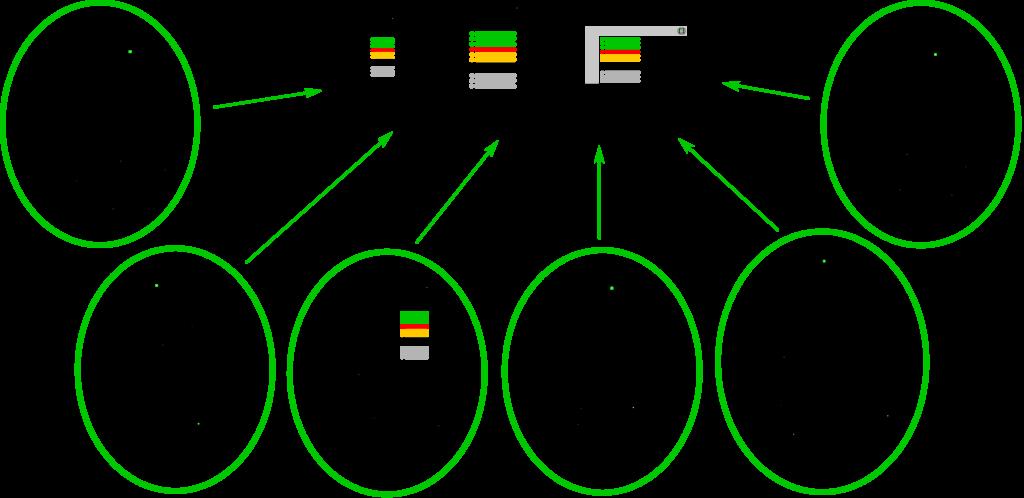 BeacoTec scheme
