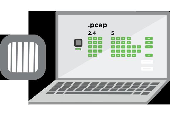 Ekahau Capture - Benutzerfreundliche und einfach zu bedienende Paketerfassung