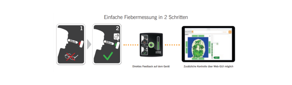 Kentix - SmartScanner einfache Fiebermessung